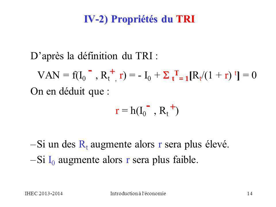 D'après la définition du TRI :