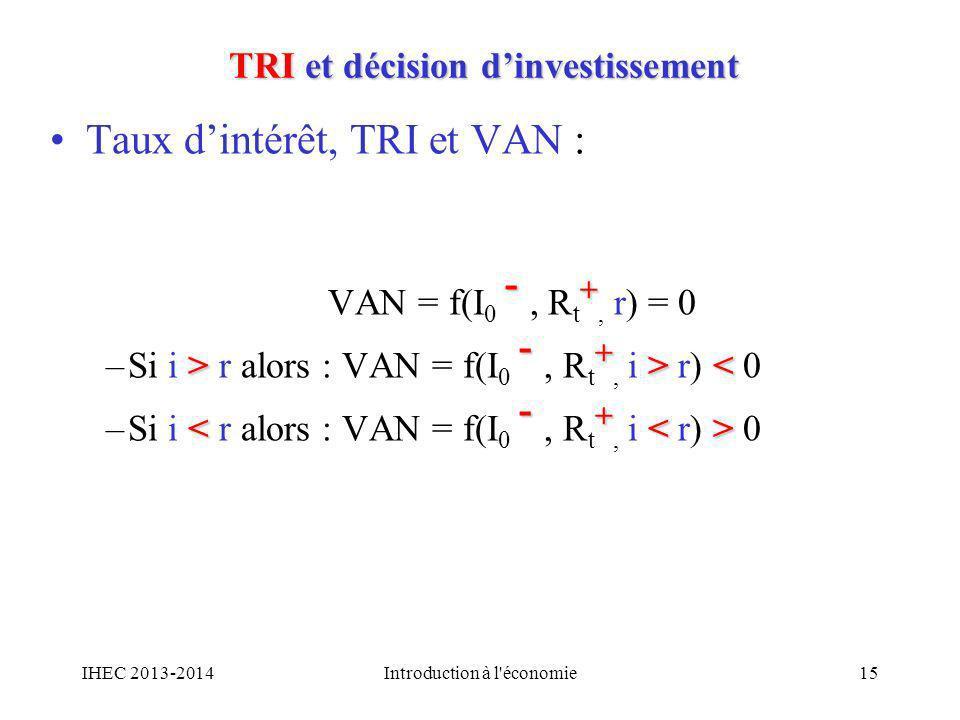 TRI et décision d'investissement