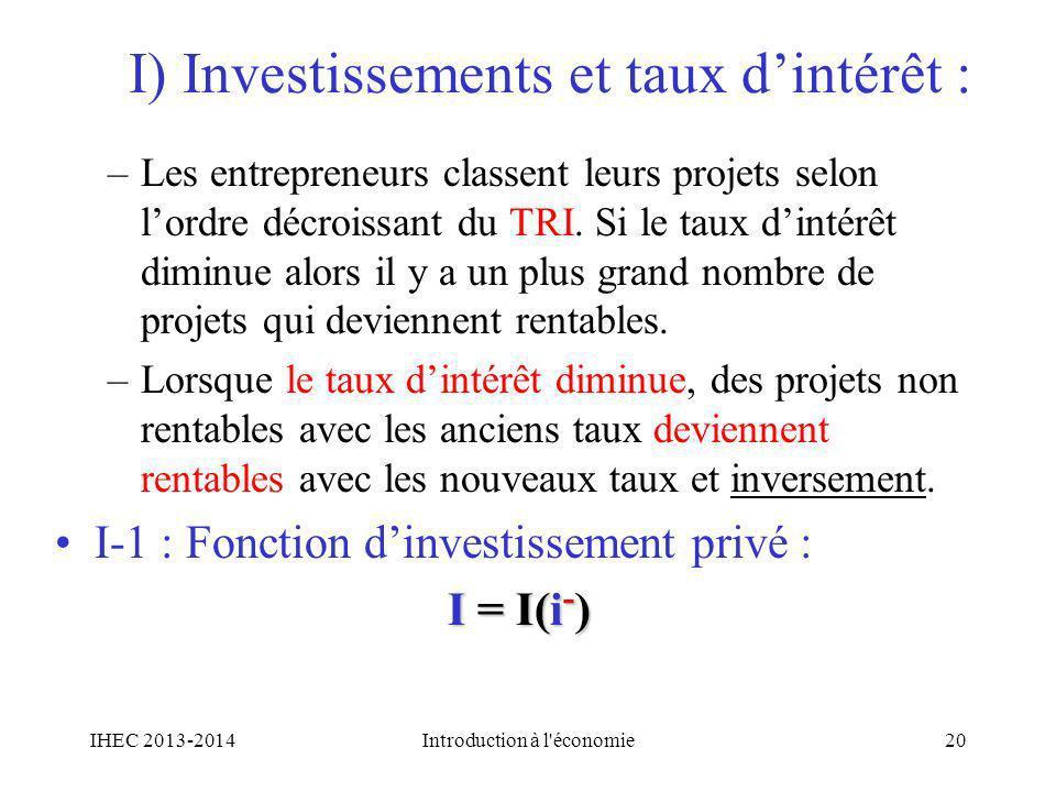 I) Investissements et taux d'intérêt :