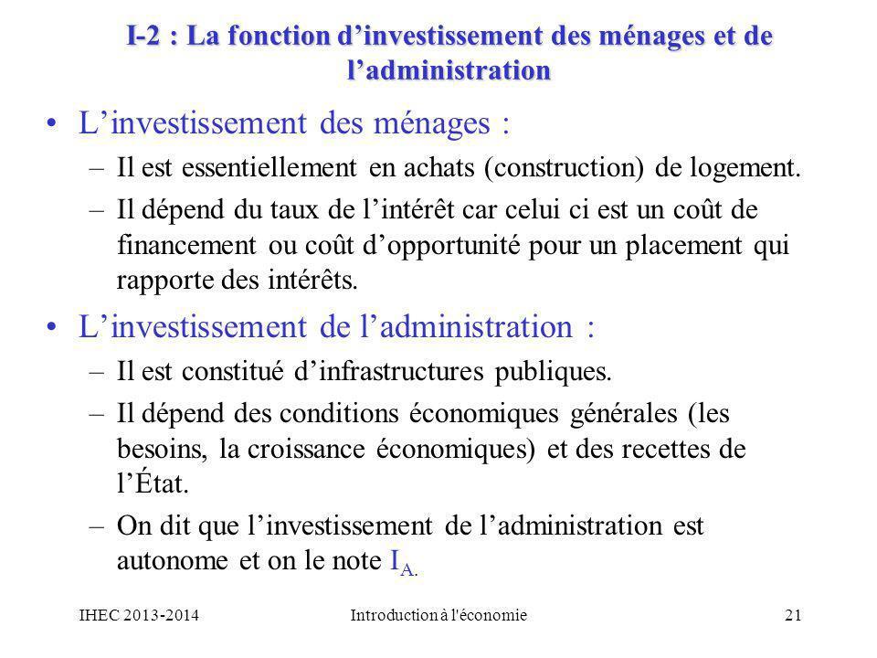 I-2 : La fonction d'investissement des ménages et de l'administration