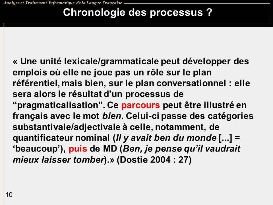 Chronologie des processus