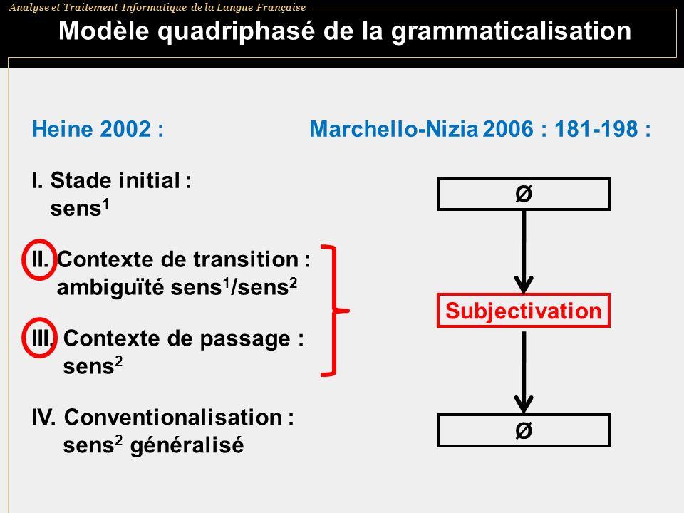Modèle quadriphasé de la grammaticalisation
