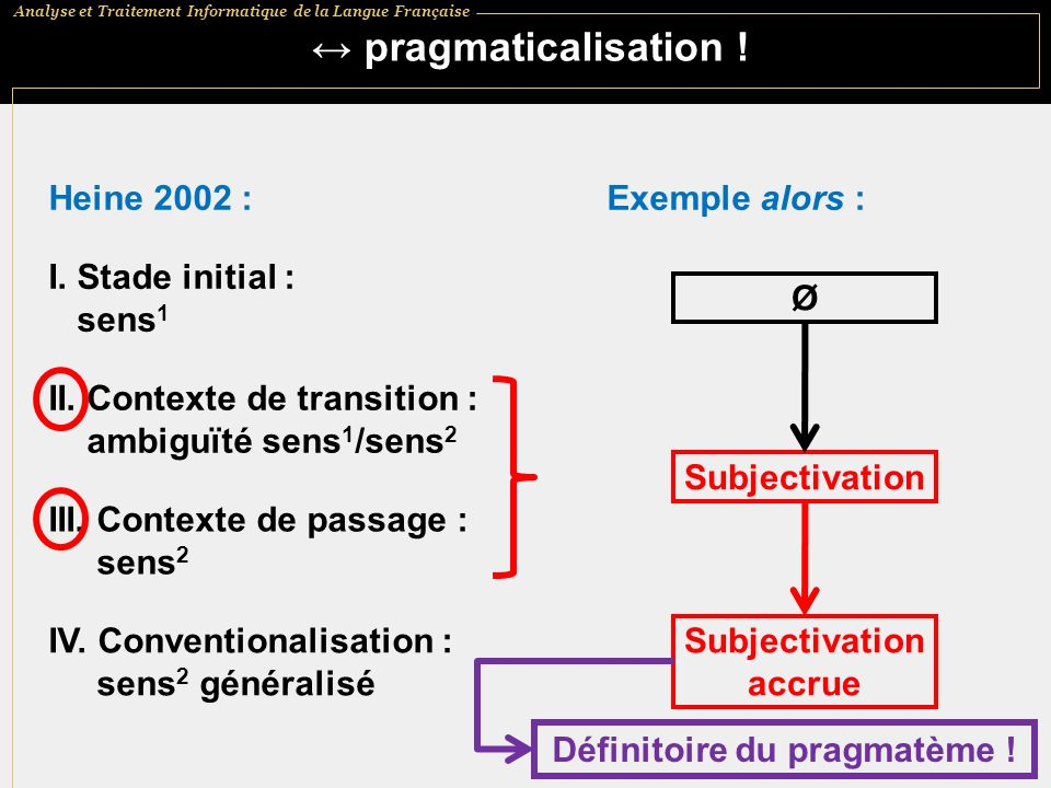 Subjectivation accrue Définitoire du pragmatème !