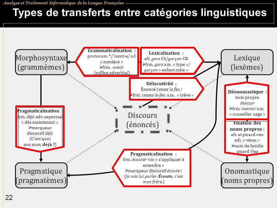 Types de transferts entre catégories linguistiques