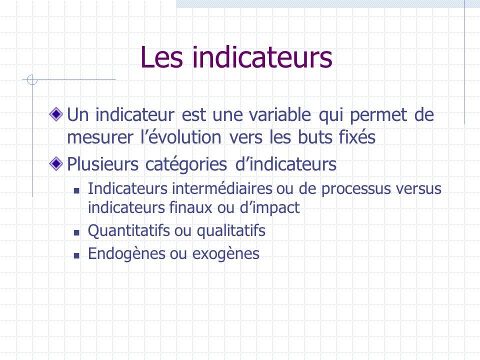 Les indicateurs Un indicateur est une variable qui permet de mesurer l'évolution vers les buts fixés.