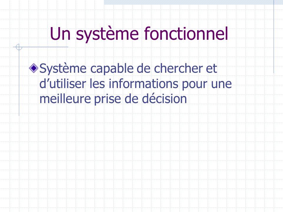 Un système fonctionnel