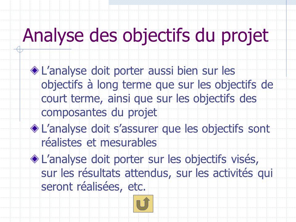 Analyse des objectifs du projet