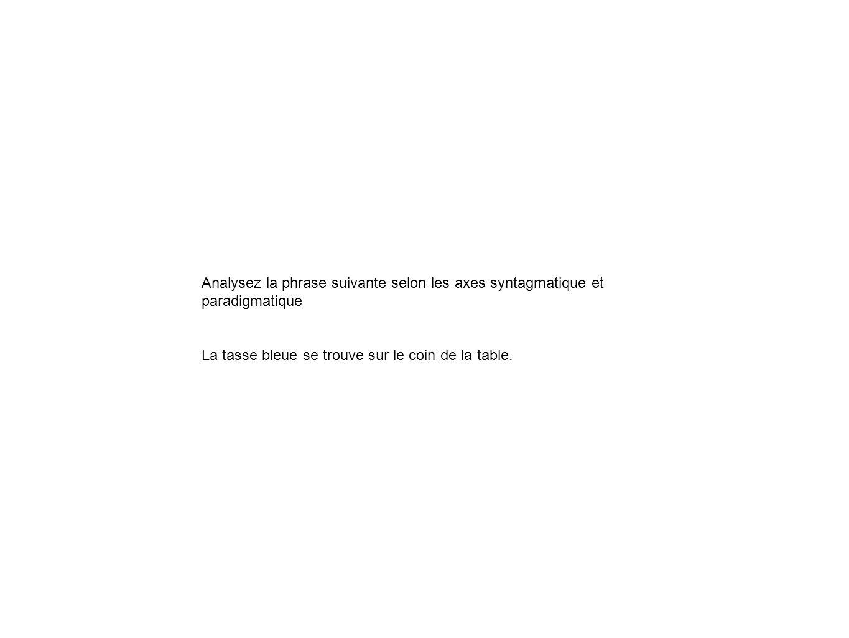 Analysez la phrase suivante selon les axes syntagmatique et paradigmatique
