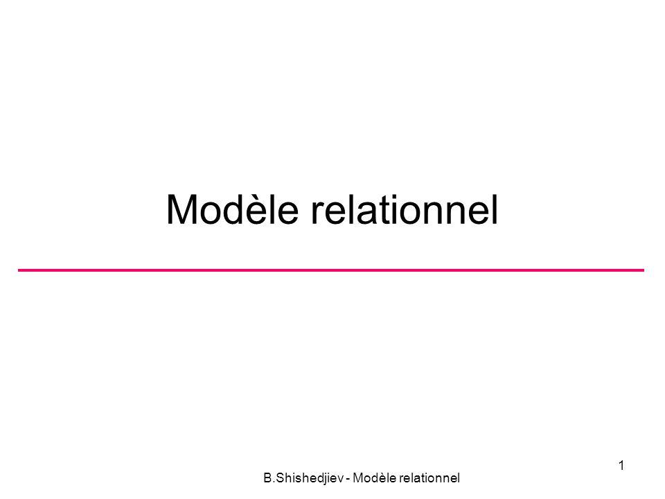 B.Shishedjiev - Modèle relationnel