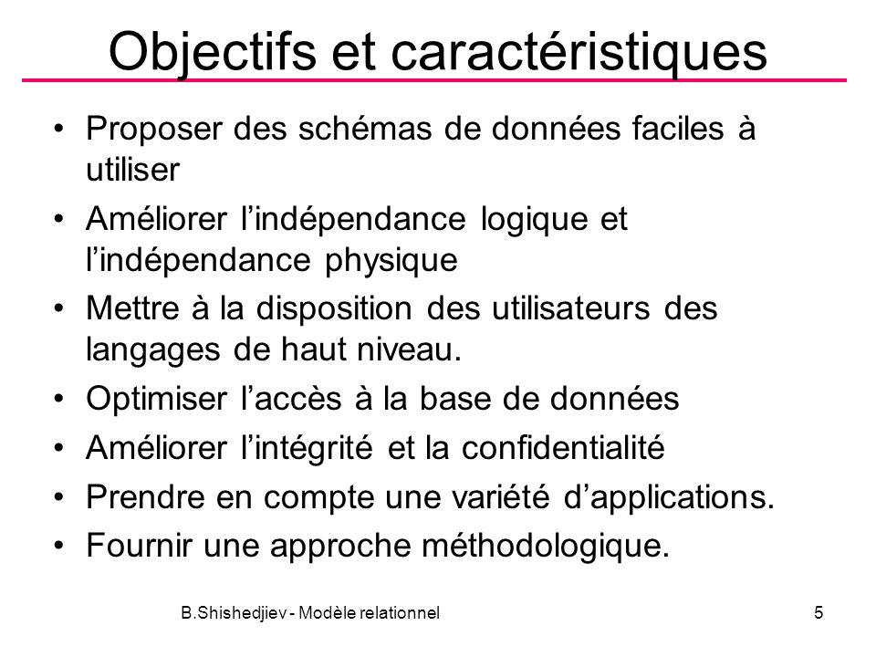 Objectifs et caractéristiques
