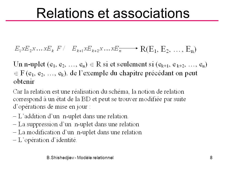 Relations et associations