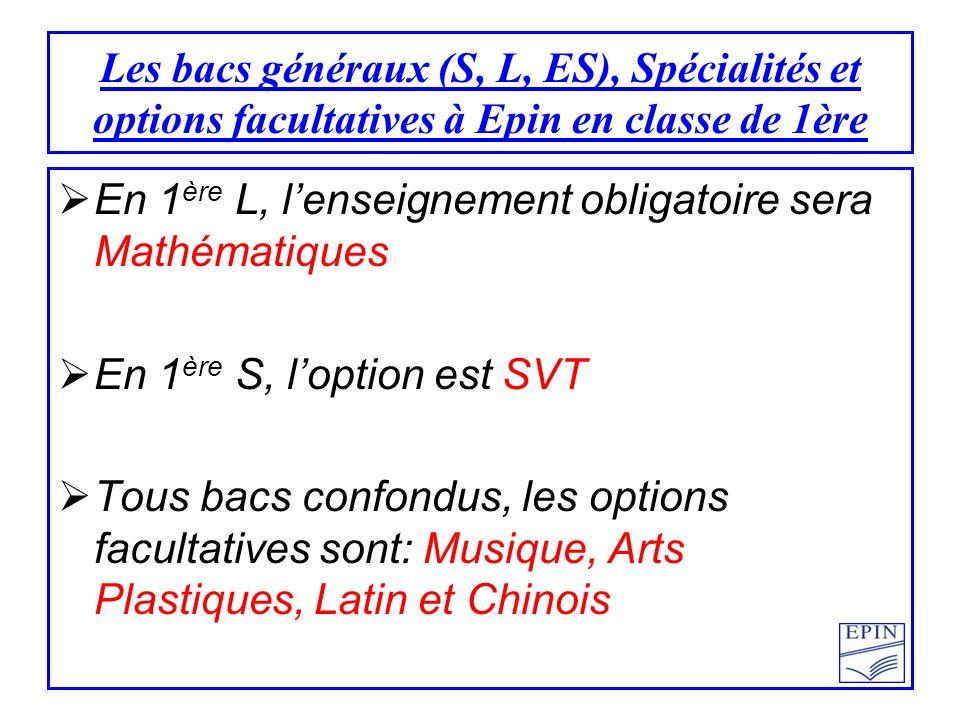 Les bacs généraux (S, L, ES), Spécialités et options facultatives à Epin en classe de 1ère