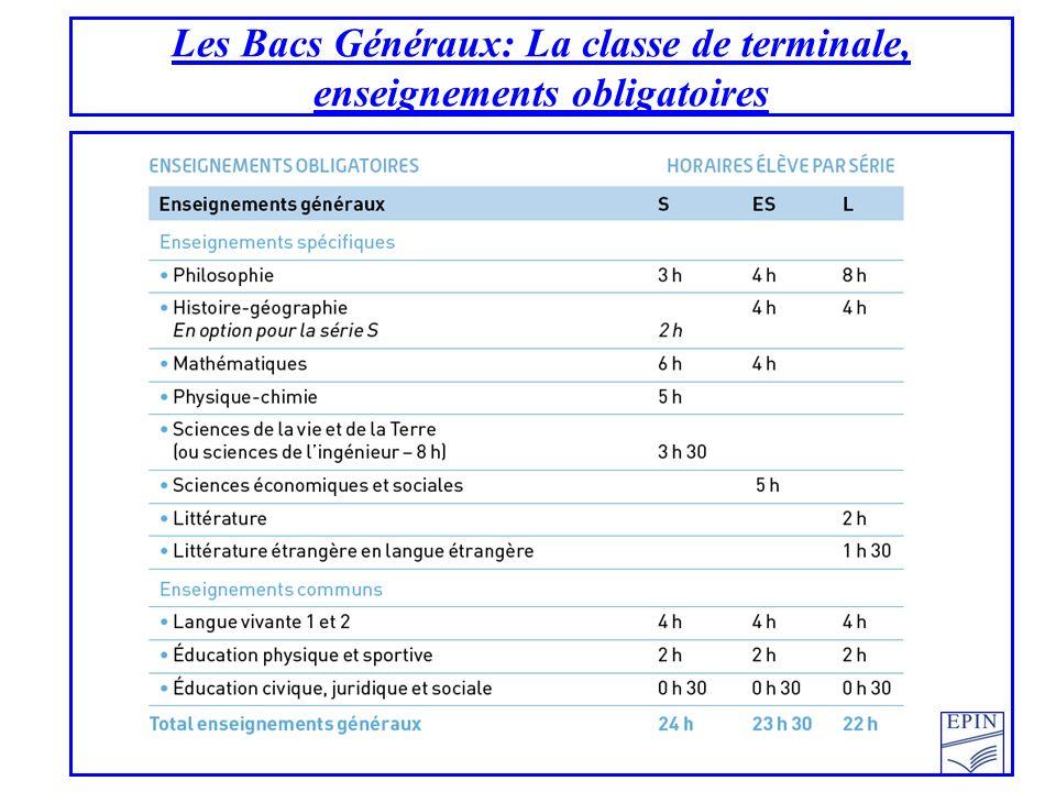 Les Bacs Généraux: La classe de terminale, enseignements obligatoires