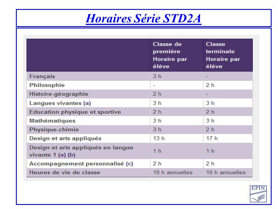 Horaires Série STD2A 33