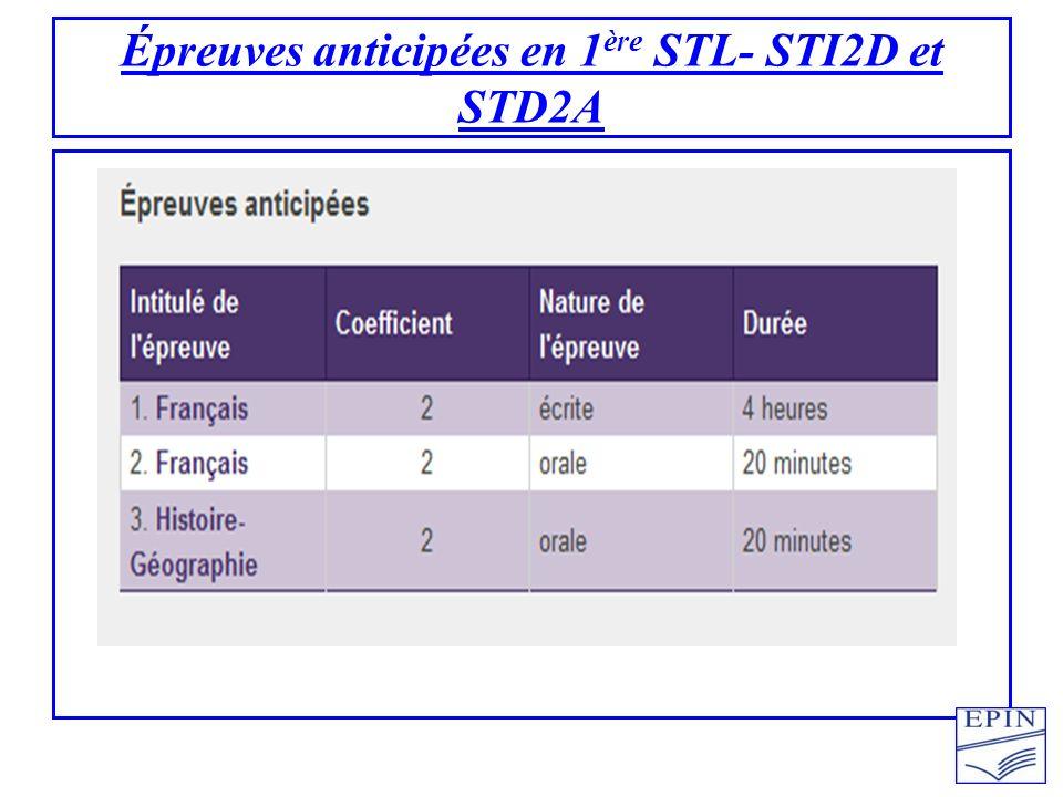 Épreuves anticipées en 1ère STL- STI2D et STD2A
