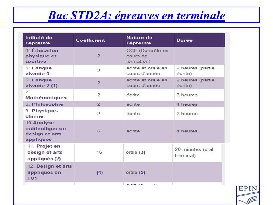 Bac STD2A: épreuves en terminale