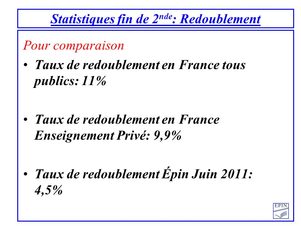 Statistiques fin de 2nde: Redoublement