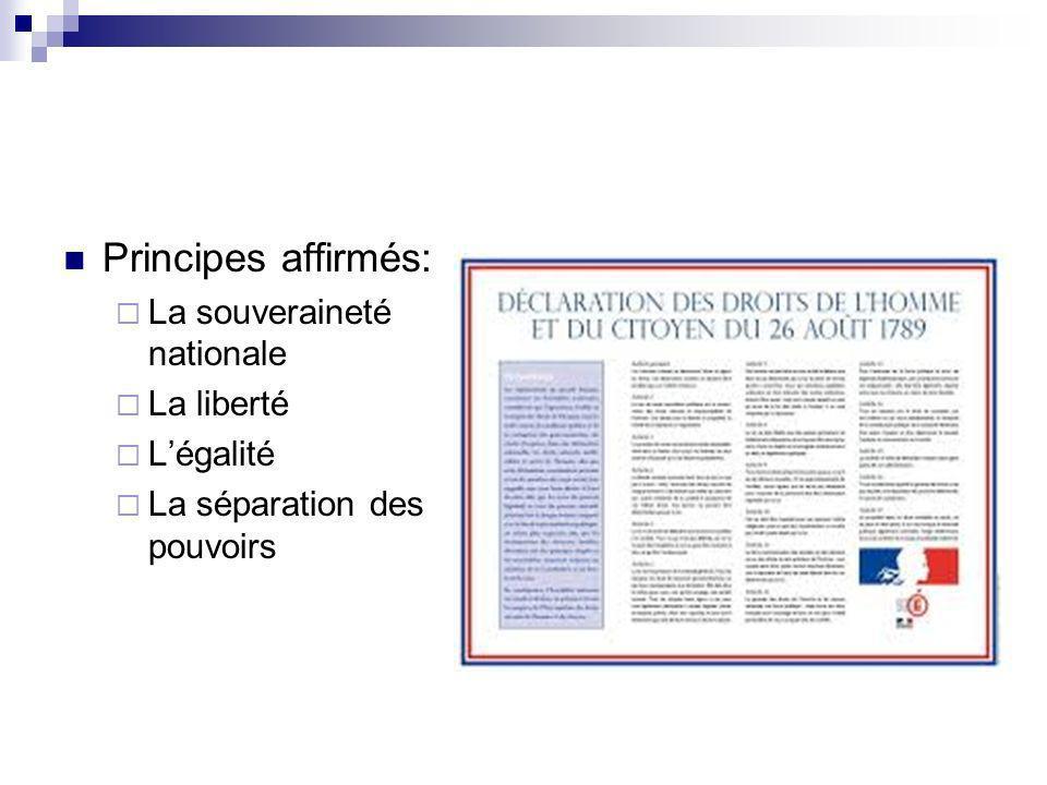 Principes affirmés: La souveraineté nationale La liberté L'égalité