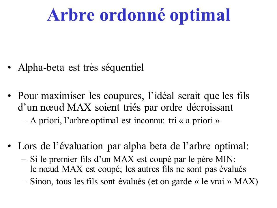 Arbre ordonné optimal Alpha-beta est très séquentiel