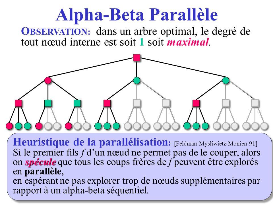 Alpha-Beta Parallèle OBSERVATION: dans un arbre optimal, le degré de tout nœud interne est soit 1 soit maximal.