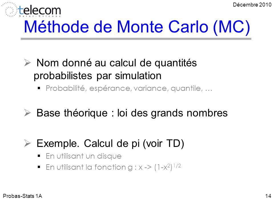Méthode de Monte Carlo (MC)