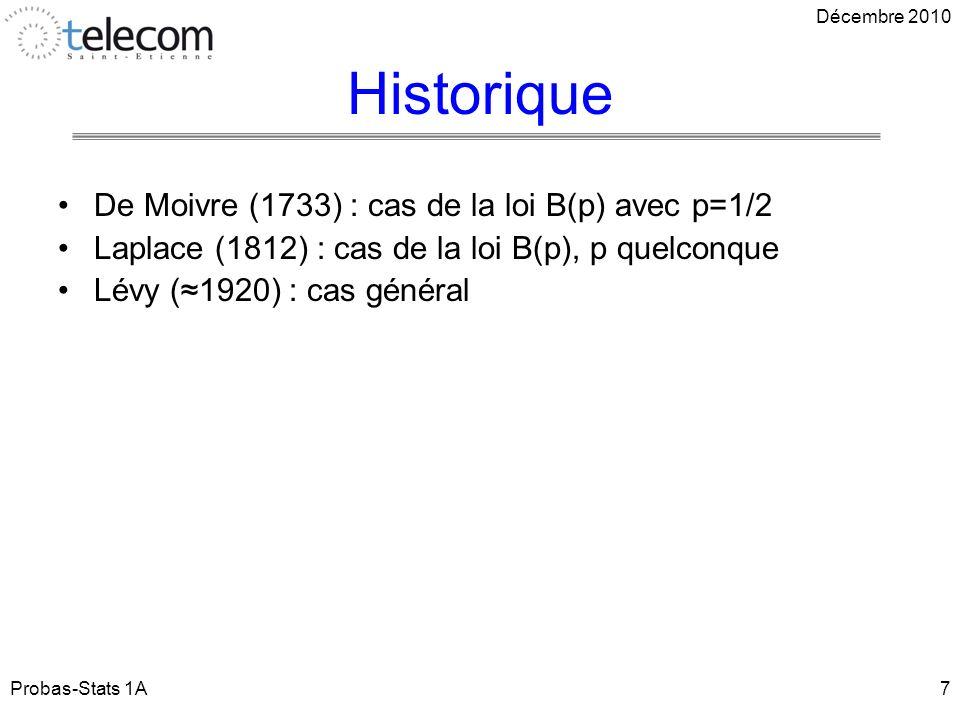 Historique De Moivre (1733) : cas de la loi B(p) avec p=1/2