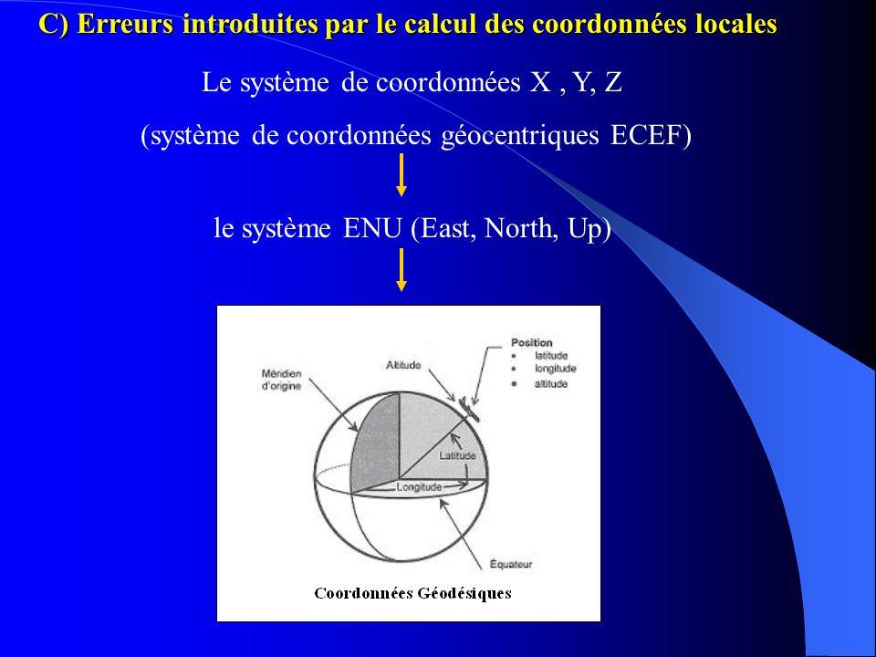 C) Erreurs introduites par le calcul des coordonnées locales