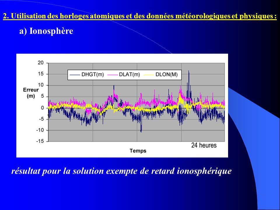 résultat pour la solution exempte de retard ionosphérique