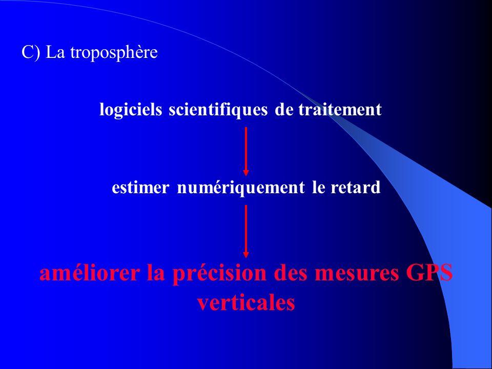 améliorer la précision des mesures GPS verticales
