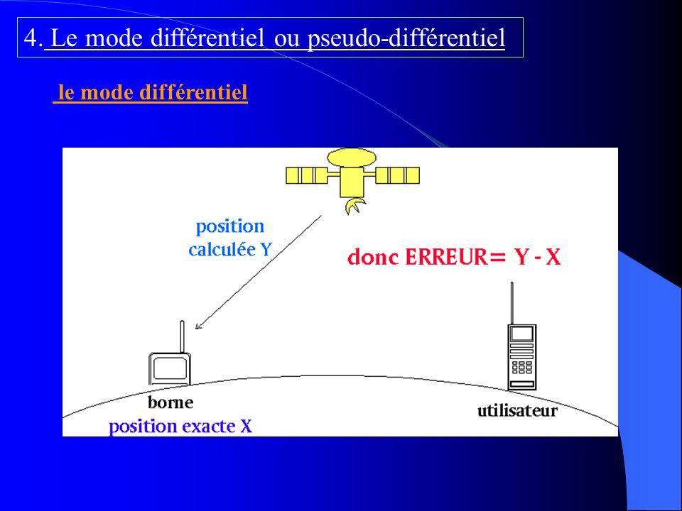 4. Le mode différentiel ou pseudo-différentiel