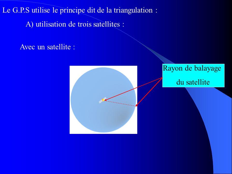 Le G.P.S utilise le principe dit de la triangulation :