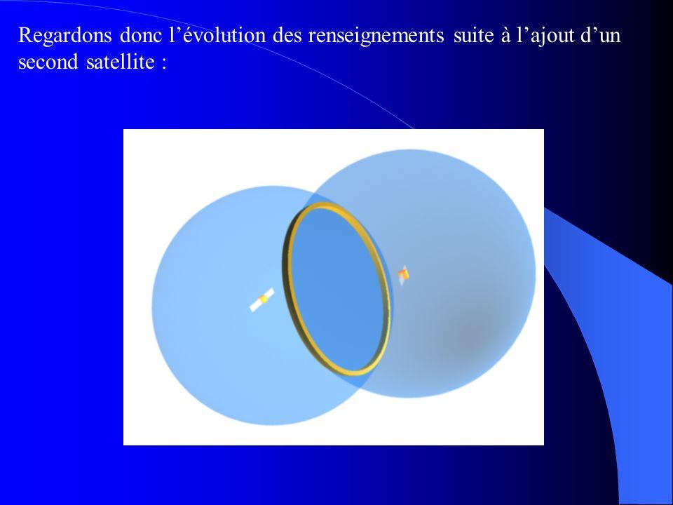 Regardons donc l'évolution des renseignements suite à l'ajout d'un second satellite :
