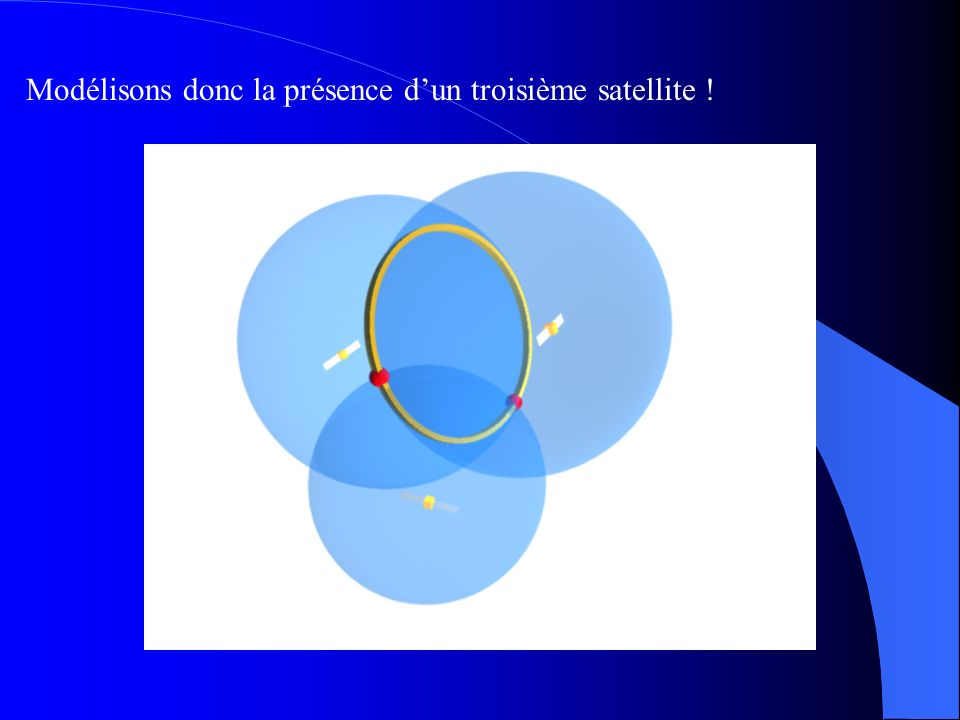 Modélisons donc la présence d'un troisième satellite !