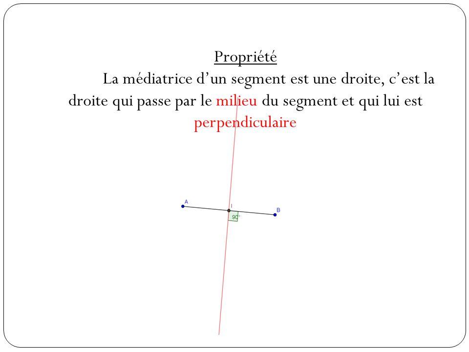Propriété La médiatrice d'un segment est une droite, c'est la droite qui passe par le milieu du segment et qui lui est perpendiculaire.