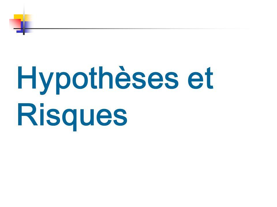 Hypothèses et Risques « Hypothèse » est aussi parfois désignée « supposition ».