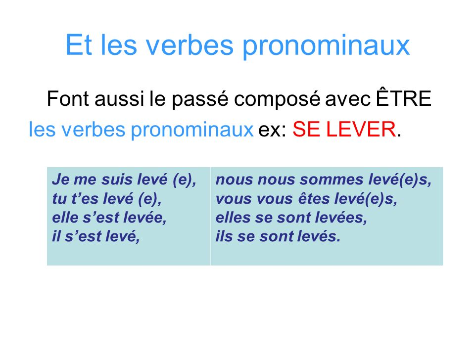 Et les verbes pronominaux
