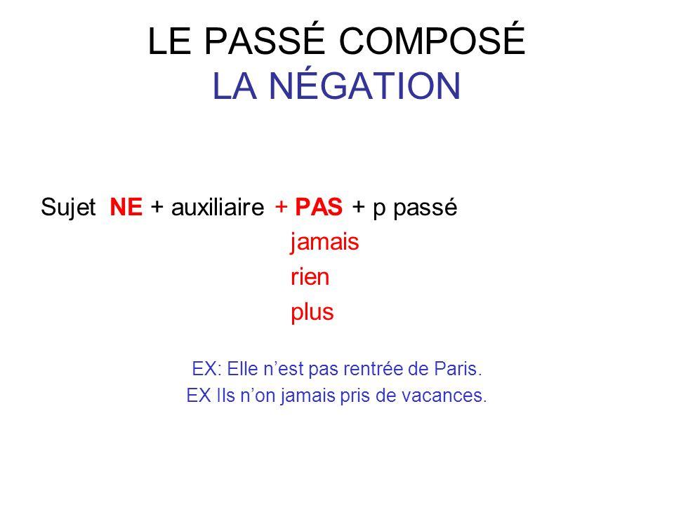 LE PASSÉ COMPOSÉ LA NÉGATION