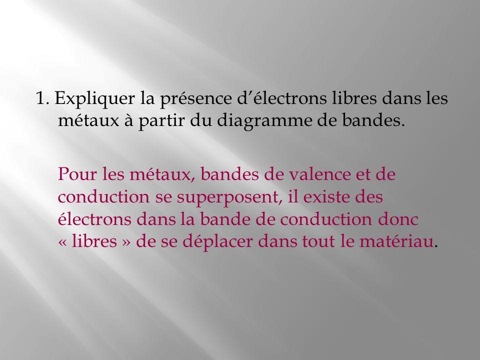 1. Expliquer la présence d'électrons libres dans les métaux à partir du diagramme de bandes.