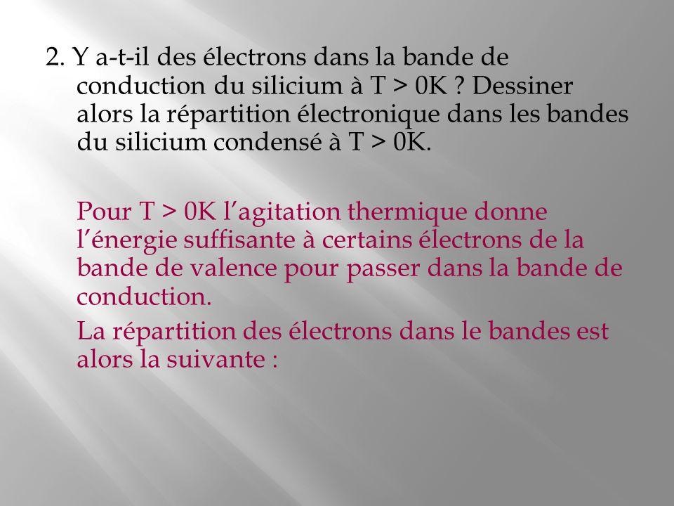 2. Y a-t-il des électrons dans la bande de conduction du silicium à T > 0K Dessiner alors la répartition électronique dans les bandes du silicium condensé à T > 0K.