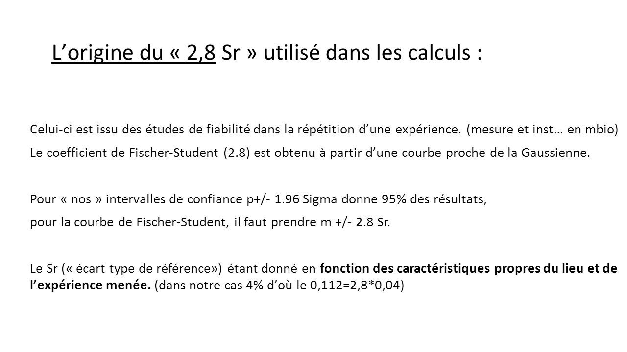L'origine du « 2,8 Sr » utilisé dans les calculs :