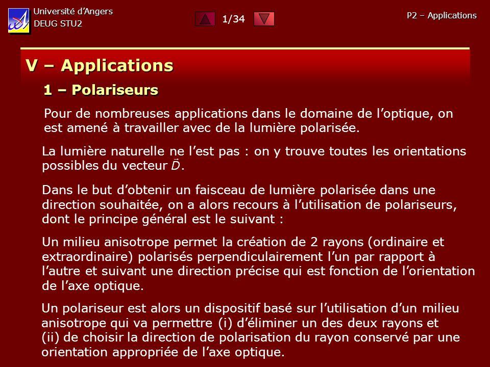 V – Applications 1 – Polariseurs