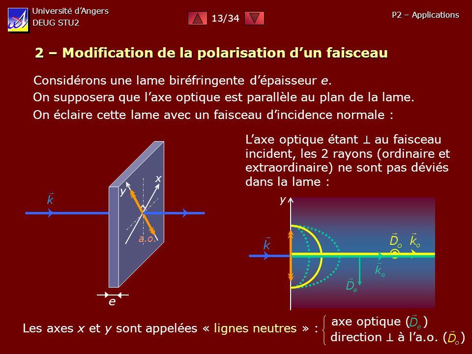 2 – Modification de la polarisation d'un faisceau