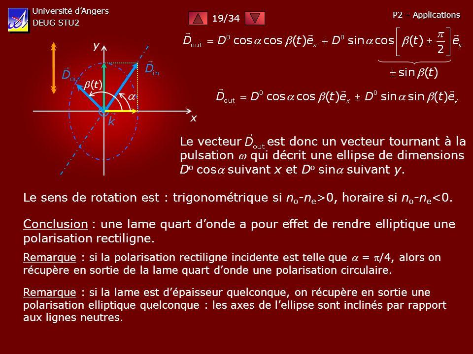 Université d'Angers DEUG STU2. 19/34. P2 – Applications. y. x.