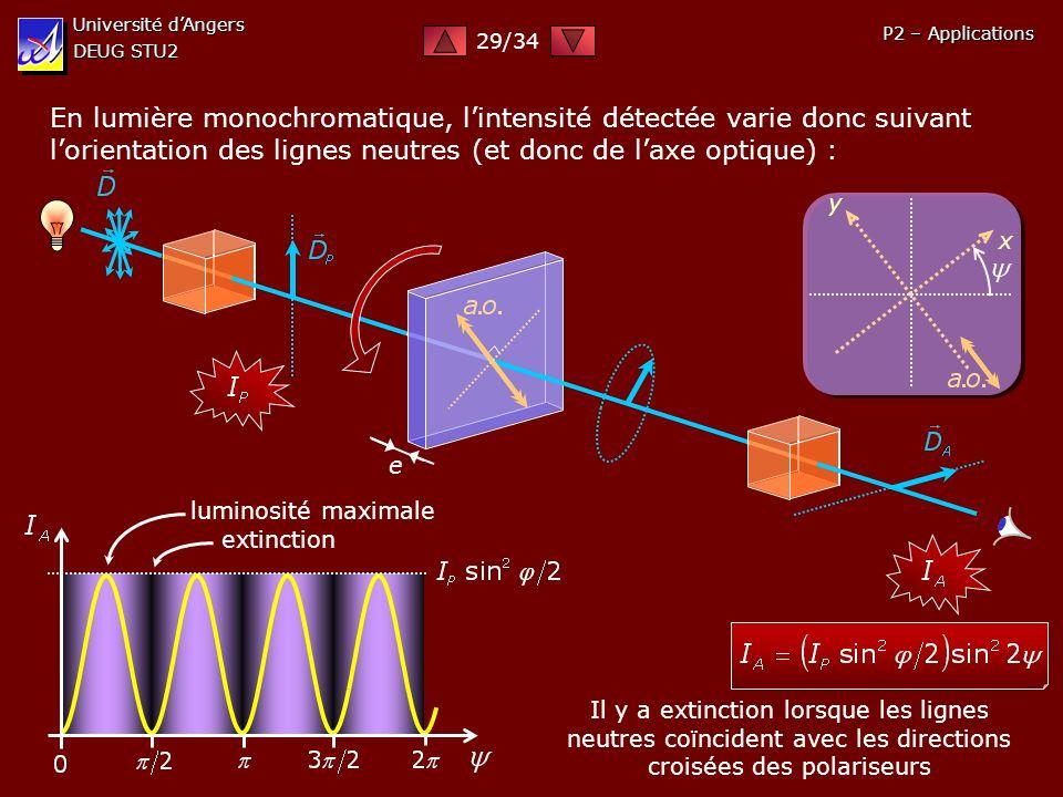 Université d'Angers DEUG STU2. 29/34. P2 – Applications.
