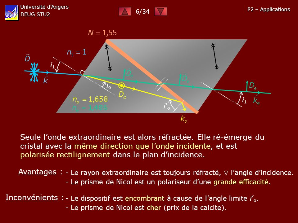 Université d'Angers DEUG STU2. 6/34. P2 – Applications. i1. io. i'o. i1.