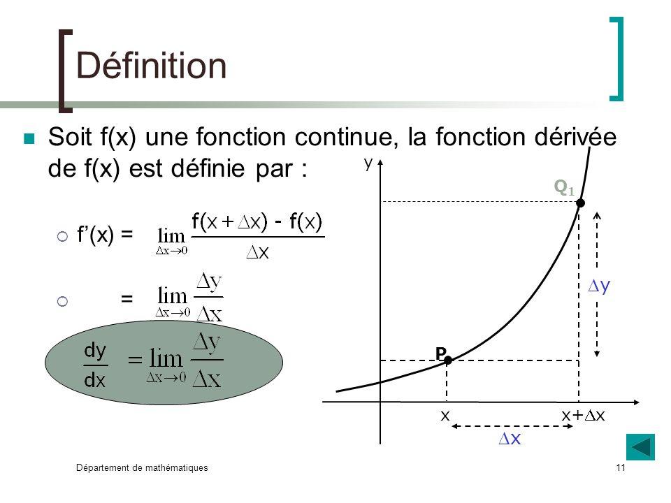 Définition Soit f(x) une fonction continue, la fonction dérivée de f(x) est définie par : f'(x) = =