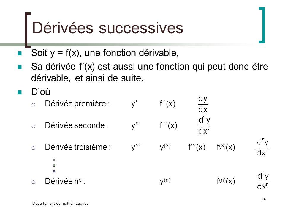 Dérivées successives Soit y = f(x), une fonction dérivable,
