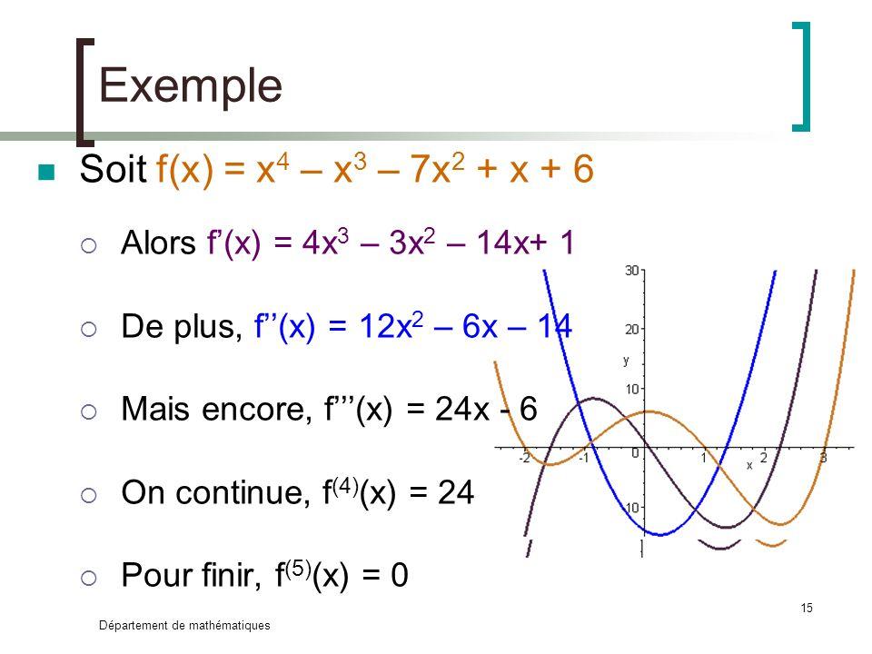 Exemple Soit f(x) = x4 – x3 – 7x2 + x + 6