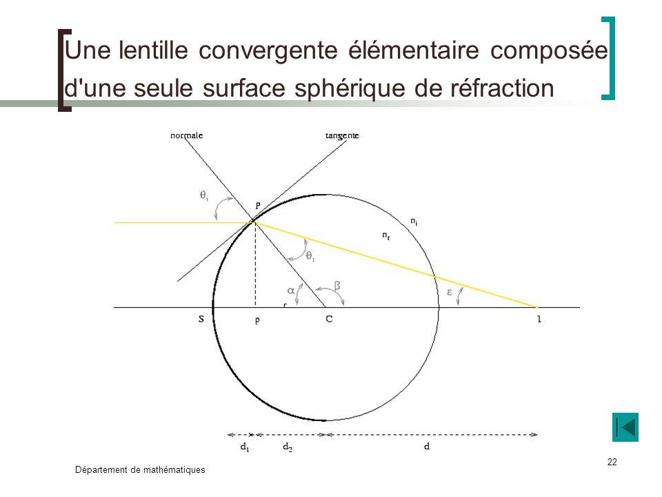 Une lentille convergente élémentaire composée d une seule surface sphérique de réfraction