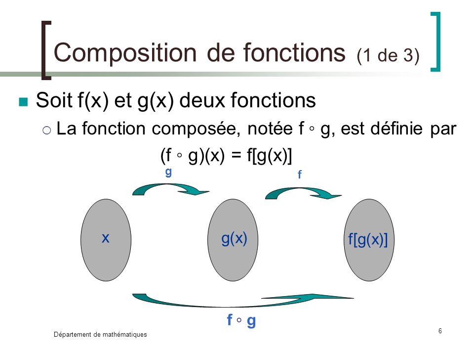 Composition de fonctions (1 de 3)